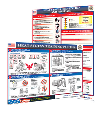 Heat Stress Training Posters